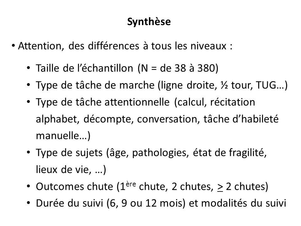 Attention, des différences à tous les niveaux : Taille de léchantillon (N = de 38 à 380) Type de tâche de marche (ligne droite, ½ tour, TUG…) Type de