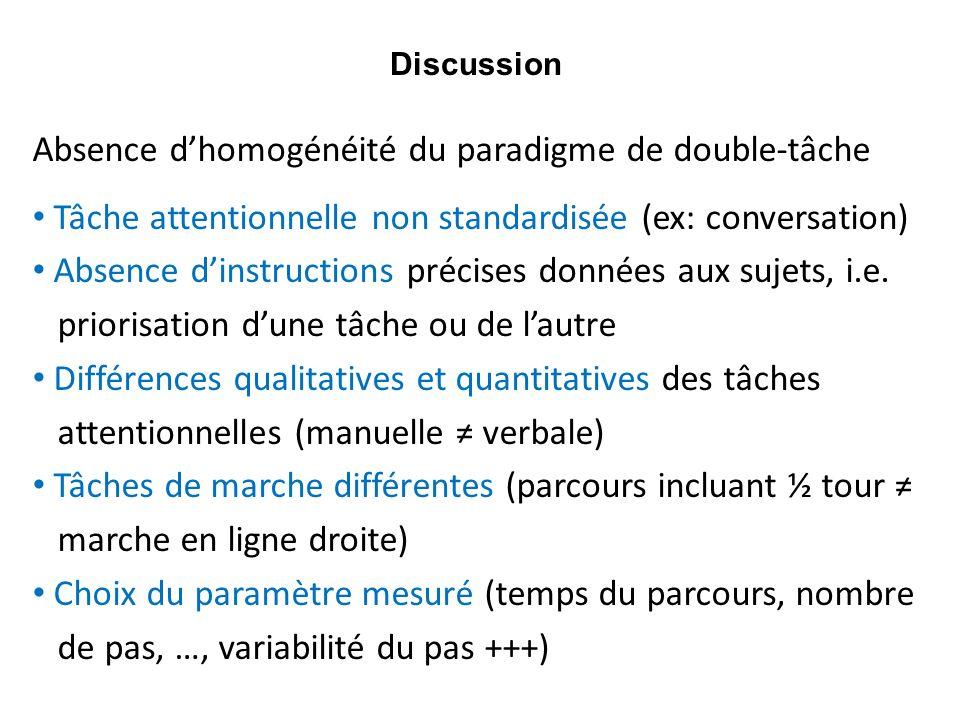 Absence dhomogénéité du paradigme de double-tâche Tâche attentionnelle non standardisée (ex: conversation) Absence dinstructions précises données aux sujets, i.e.