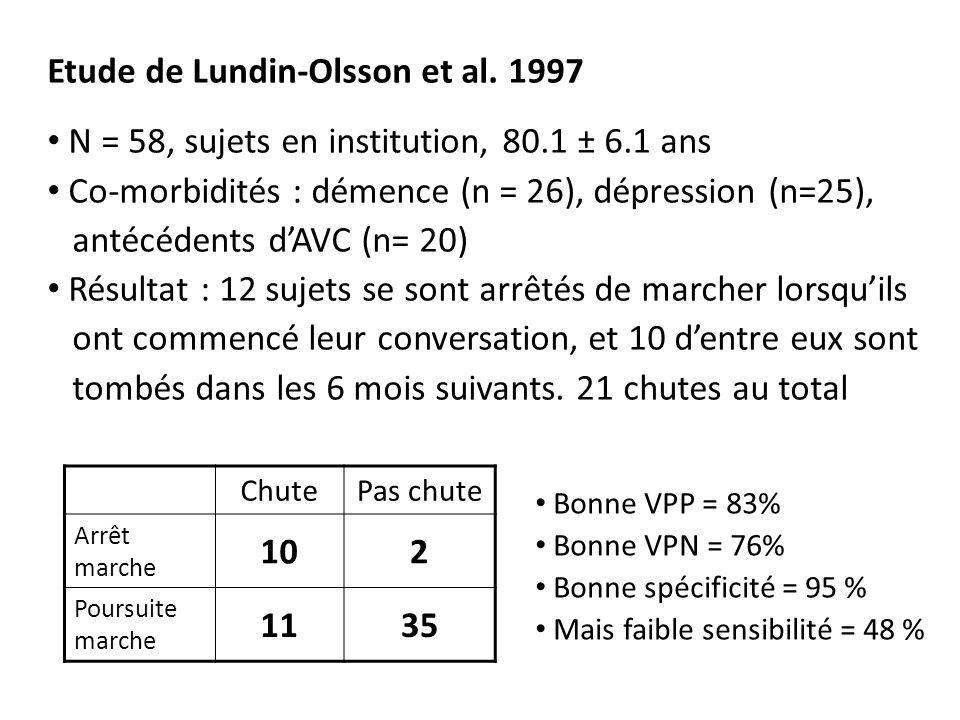 Etude de Lundin-Olsson et al. 1997 N = 58, sujets en institution, 80.1 ± 6.1 ans Co-morbidités : démence (n = 26), dépression (n=25), antécédents dAVC