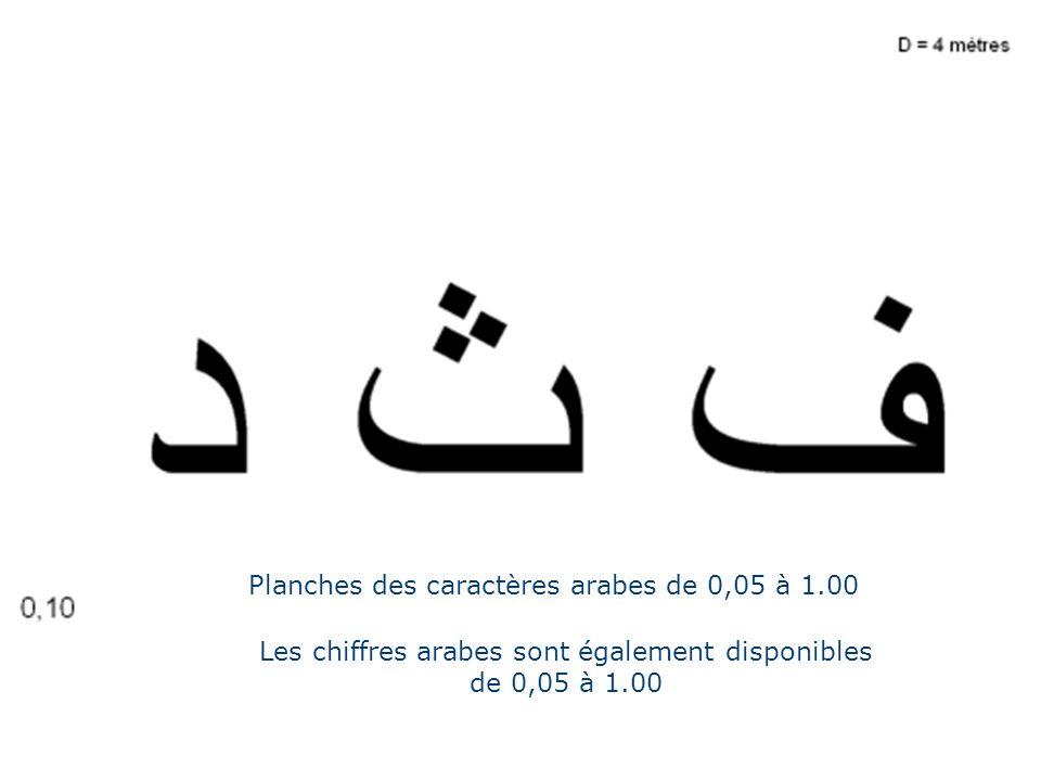 Planches des caractères arabes de 0,05 à 1.00 Les chiffres arabes sont également disponibles de 0,05 à 1.00
