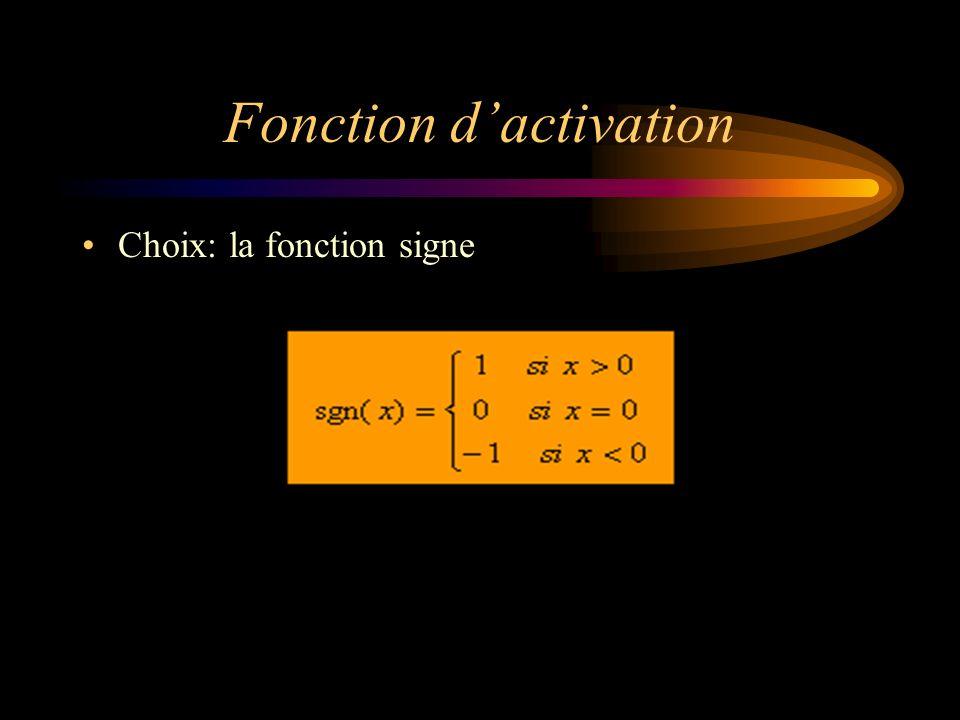 Fonction dactivation Choix: la fonction signe