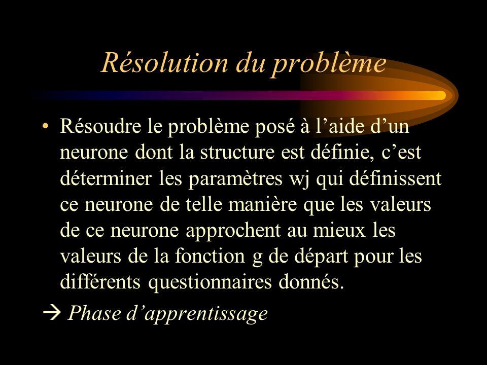 Résolution du problème Résoudre le problème posé à laide dun neurone dont la structure est définie, cest déterminer les paramètres wj qui définissent