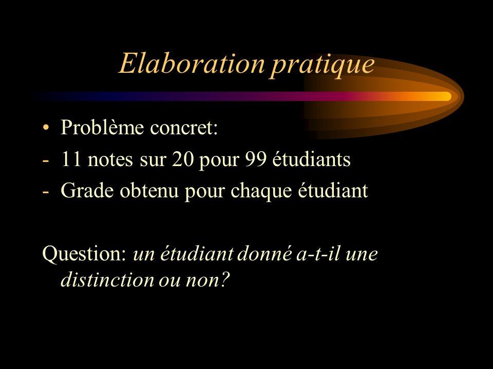 Elaboration pratique Problème concret: -11 notes sur 20 pour 99 étudiants -Grade obtenu pour chaque étudiant Question: un étudiant donné a-t-il une distinction ou non?