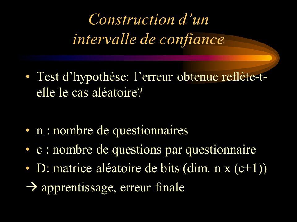 Construction dun intervalle de confiance Test dhypothèse: lerreur obtenue reflète-t- elle le cas aléatoire? n : nombre de questionnaires c : nombre de