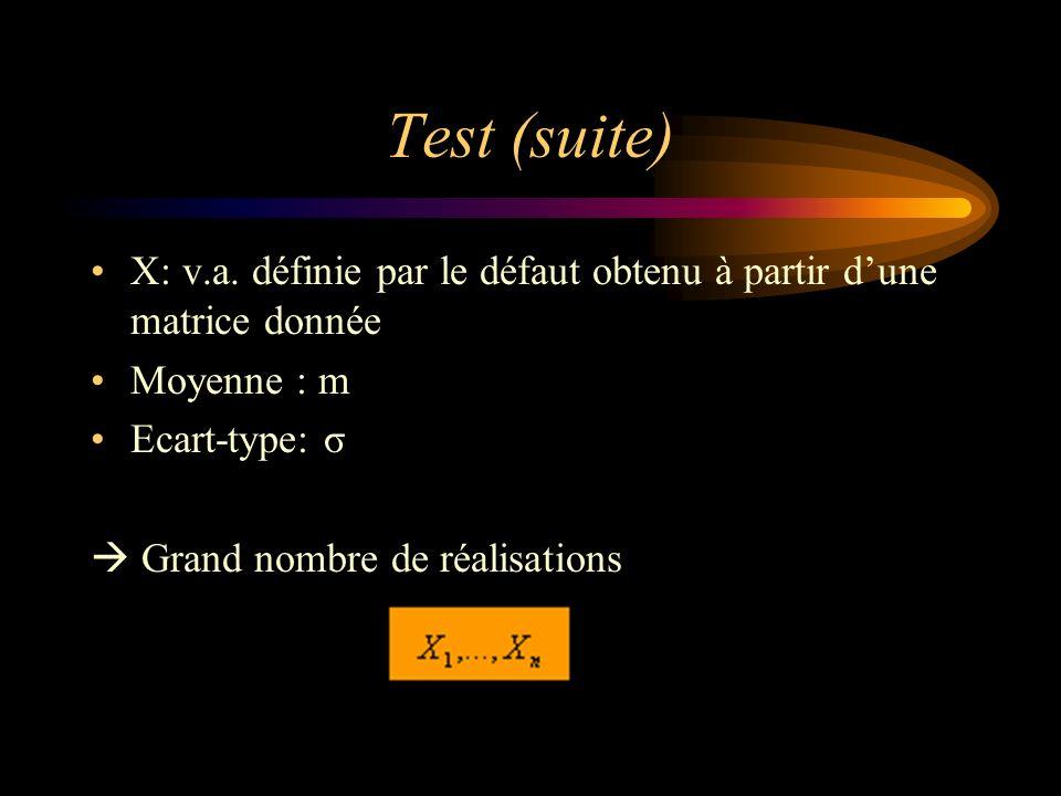 Test (suite) X: v.a. définie par le défaut obtenu à partir dune matrice donnée Moyenne : m Ecart-type: σ Grand nombre de réalisations