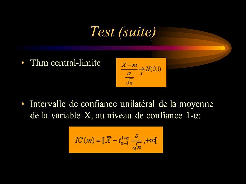 Test (suite) Thm central-limite Intervalle de confiance unilatéral de la moyenne de la variable X, au niveau de confiance 1-α: