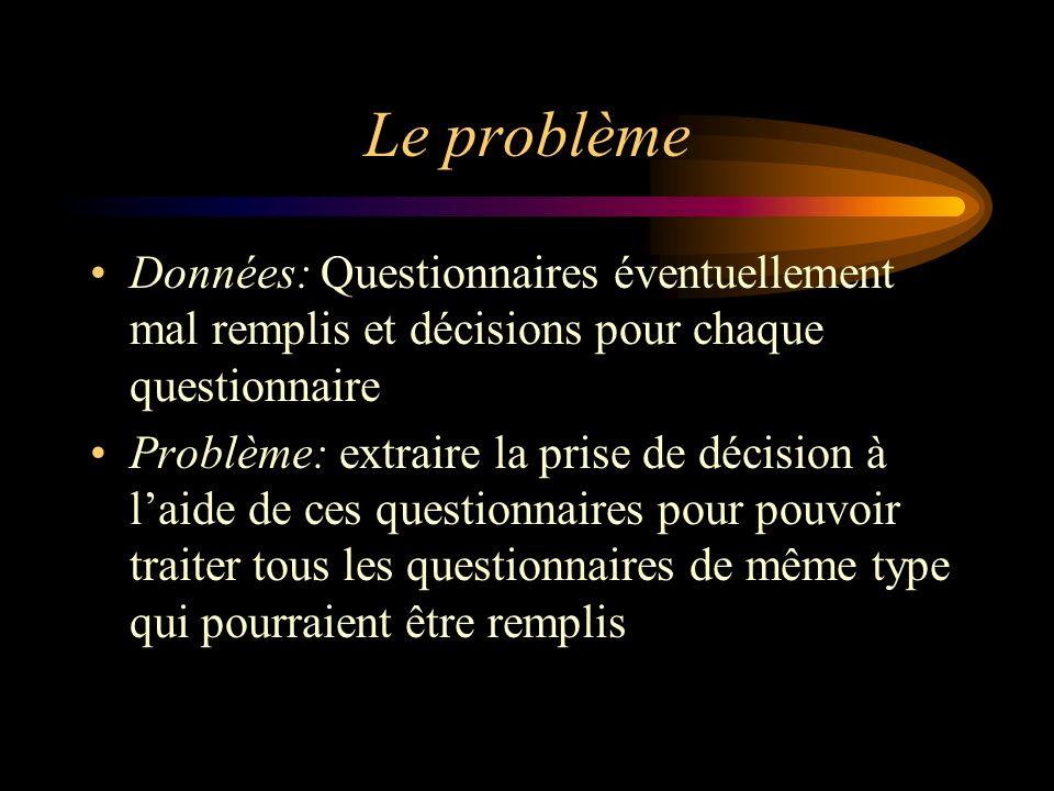 Le problème Données: Questionnaires éventuellement mal remplis et décisions pour chaque questionnaire Problème: extraire la prise de décision à laide
