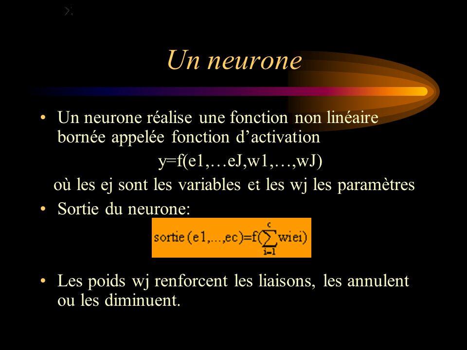 Un neurone Un neurone réalise une fonction non linéaire bornée appelée fonction dactivation y=f(e1,…eJ,w1,…,wJ) où les ej sont les variables et les wj les paramètres Sortie du neurone: Les poids wj renforcent les liaisons, les annulent ou les diminuent.