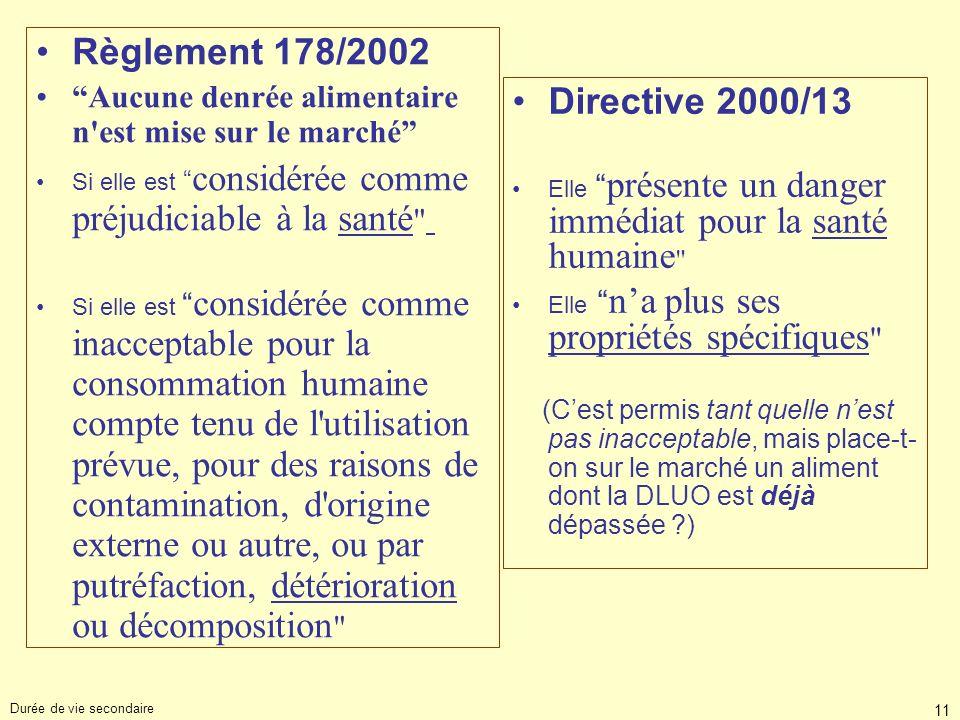 Durée de vie secondaire 11 Directive 2000/13 Elle présente un danger immédiat pour la santé humaine