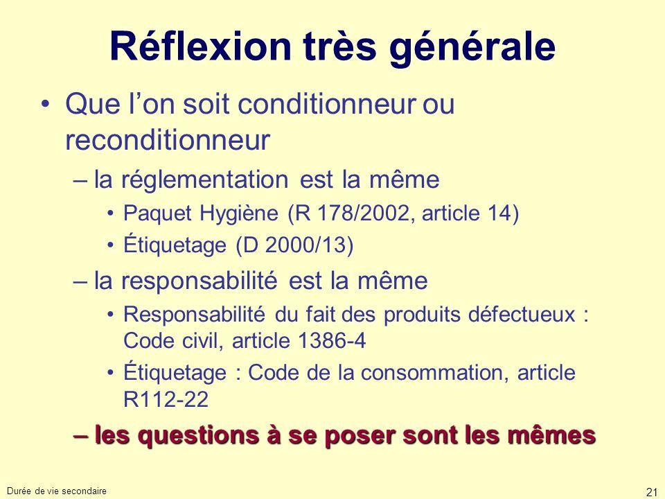 Durée de vie secondaire 21 Réflexion très générale Que lon soit conditionneur ou reconditionneur –la réglementation est la même Paquet Hygiène (R 178/