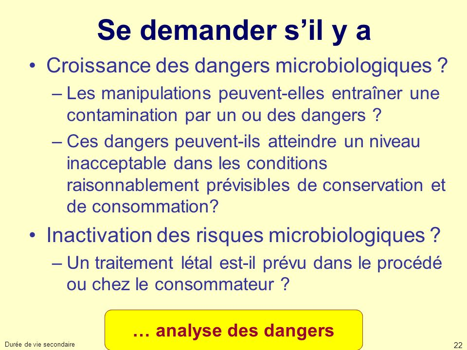 Durée de vie secondaire 22 Se demander sil y a Croissance des dangers microbiologiques ? –Les manipulations peuvent-elles entraîner une contamination