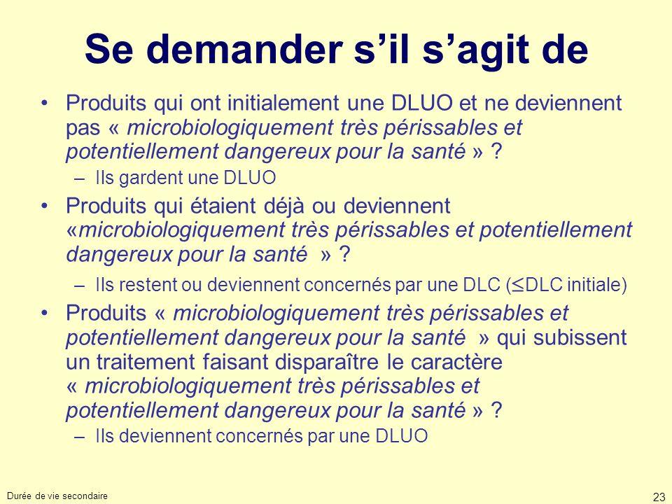 Durée de vie secondaire 23 Se demander sil sagit de Produits qui ont initialement une DLUO et ne deviennent pas « microbiologiquement très périssables