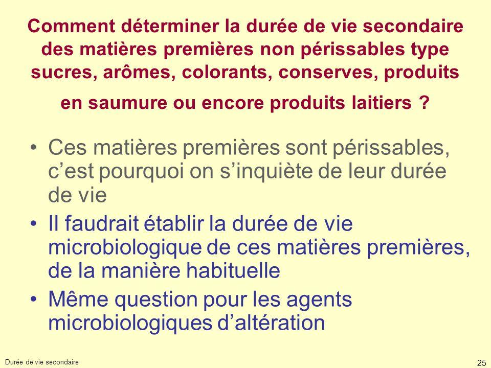 Durée de vie secondaire 25 Comment déterminer la durée de vie secondaire des matières premières non périssables type sucres, arômes, colorants, conser