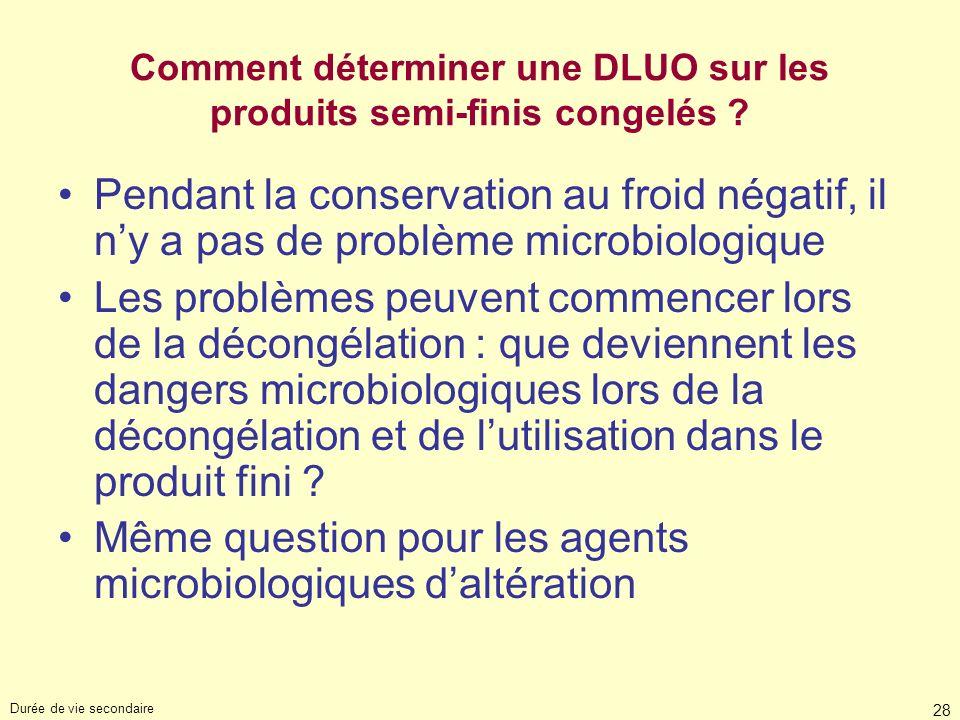 Durée de vie secondaire 28 Comment déterminer une DLUO sur les produits semi-finis congelés ? Pendant la conservation au froid négatif, il ny a pas de