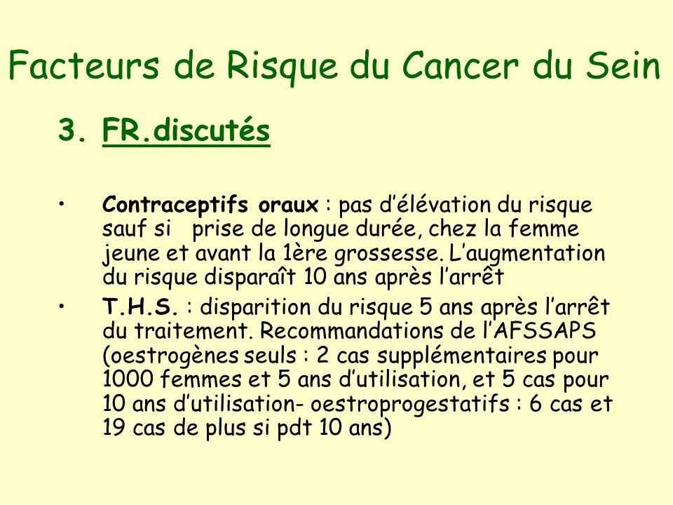 Facteurs de Risque du Cancer du Sein 3.FR.discutés Contraceptifs oraux : pas délévation du risque sauf si prise de longue durée, chez la femme jeune et avant la 1ère grossesse.