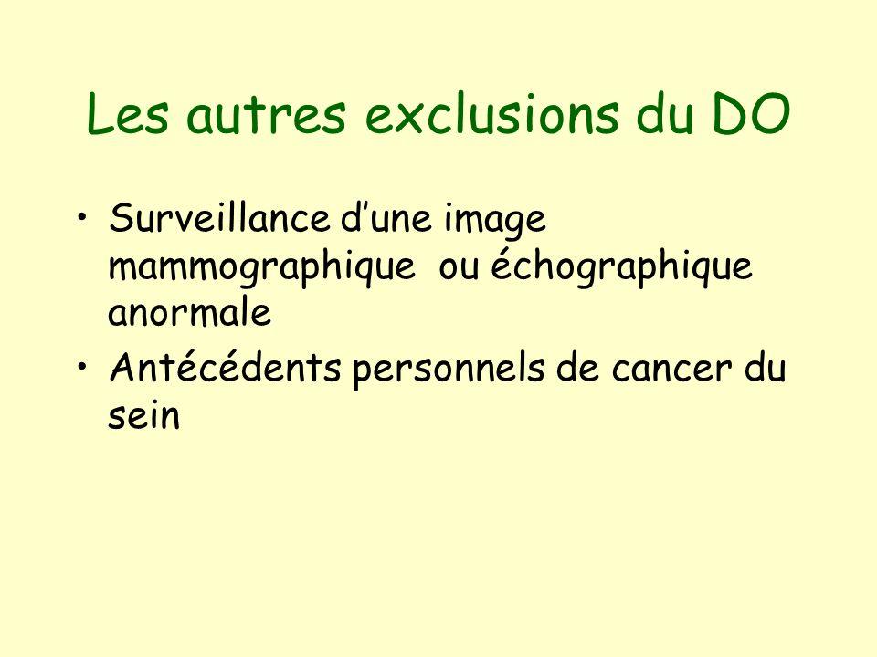Les autres exclusions du DO Surveillance dune image mammographique ou échographique anormale Antécédents personnels de cancer du sein