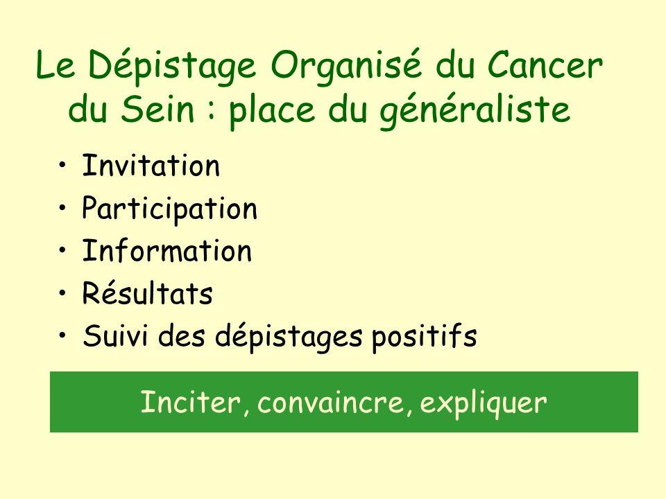 Le Dépistage Organisé du Cancer du Sein : place du généraliste Invitation Participation Information Résultats Suivi des dépistages positifs Inciter, convaincre, expliquer