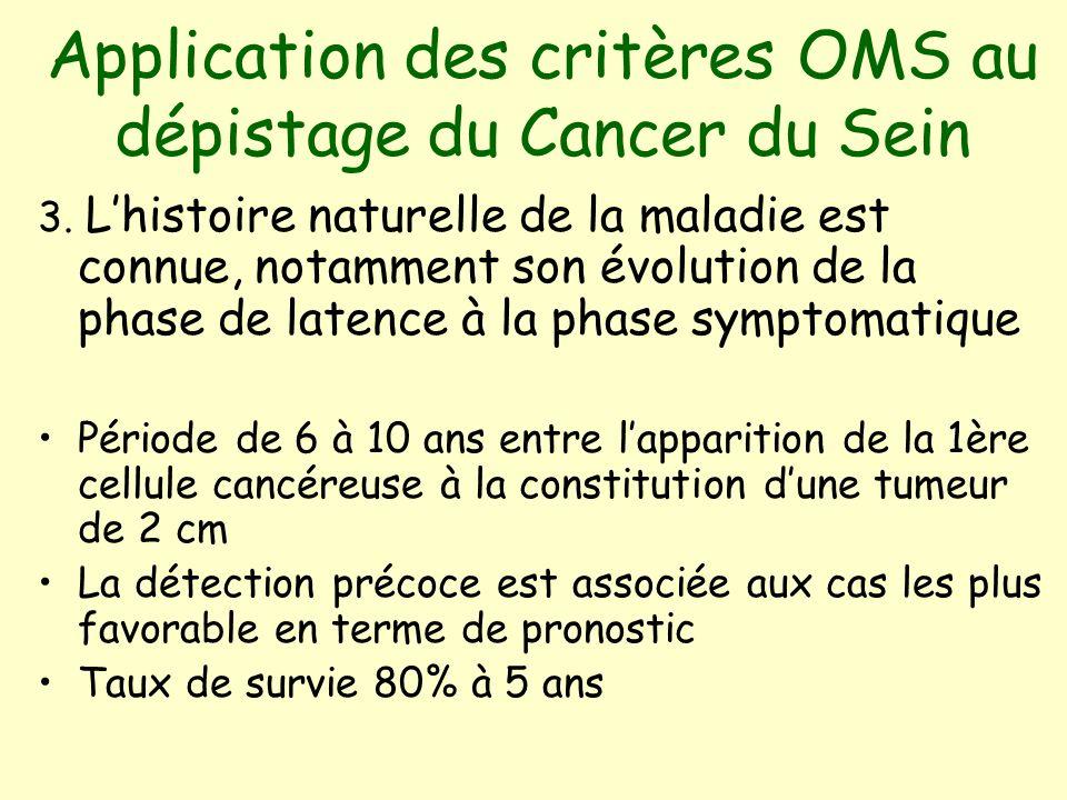 Application des critères OMS au dépistage du Cancer du Sein 3.