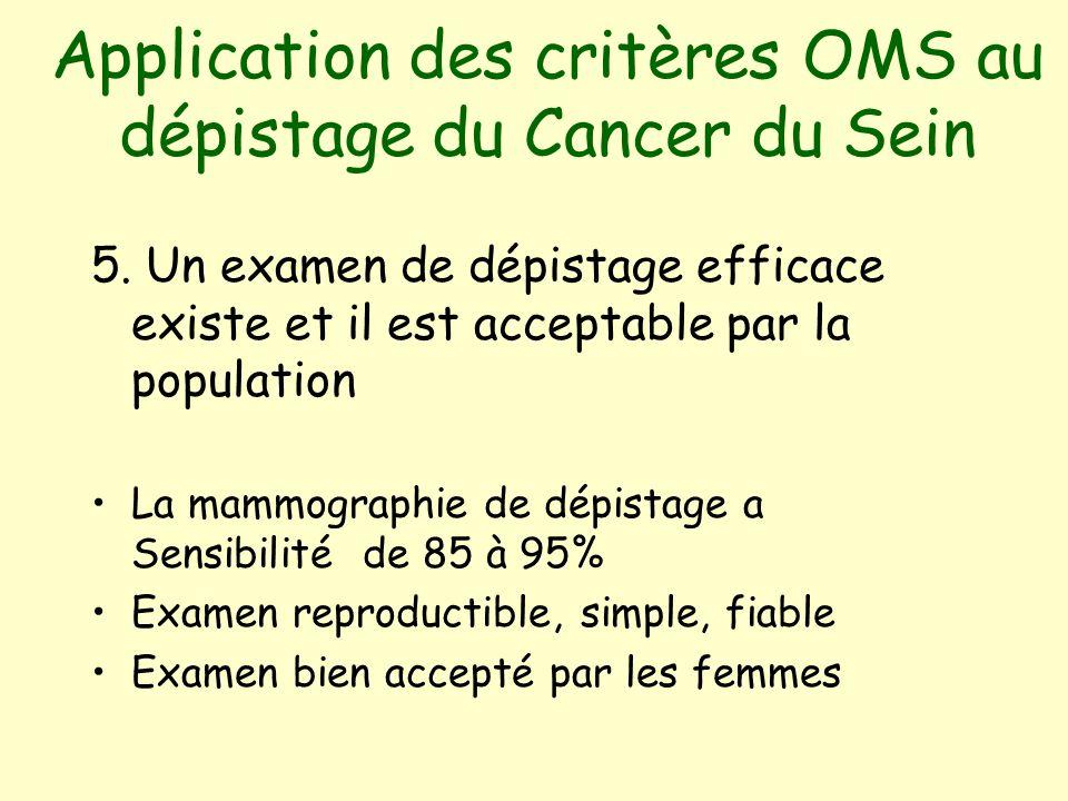 Application des critères OMS au dépistage du Cancer du Sein 5.
