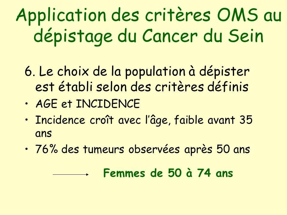 Application des critères OMS au dépistage du Cancer du Sein 6.