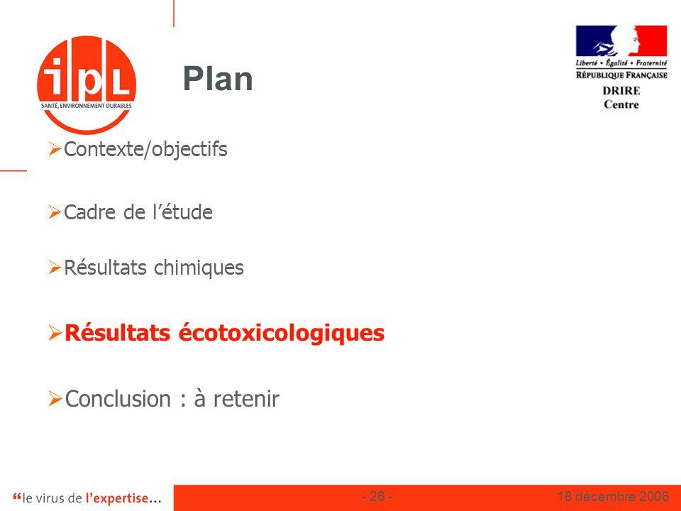 - 26 -18 décembre 2006 Plan Contexte/objectifs Cadre de létude Résultats chimiques Résultats écotoxicologiques Conclusion : à retenir