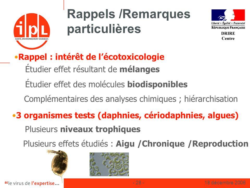 - 28 -18 décembre 2006 Rappels /Remarques particulières Rappel : intérêt de lécotoxicologie Étudier effet résultant de mélanges Étudier effet des molé