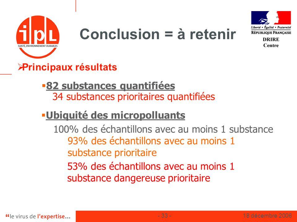 - 33 -18 décembre 2006 Conclusion = à retenir Ubiquité des micropolluants Principaux résultats 82 substances quantifiées 34 substances prioritaires qu