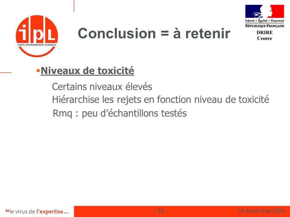 - 35 -18 décembre 2006 Conclusion = à retenir Niveaux de toxicité Rmq : peu déchantillons testés Certains niveaux élevés Hiérarchise les rejets en fon