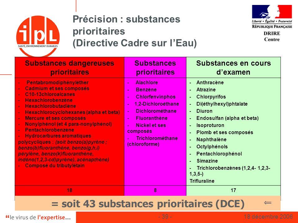- 39 -18 décembre 2006 Précision : substances prioritaires (Directive Cadre sur lEau) Substances dangereuses prioritaires Substances prioritaires Subs