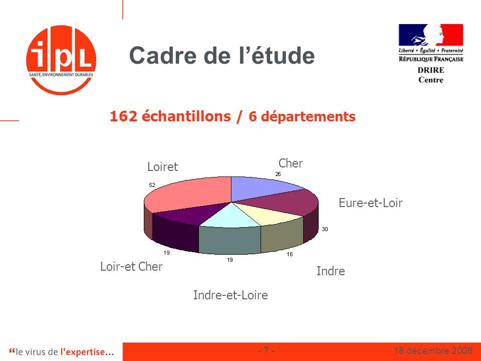 - 7 -18 décembre 2006 Cadre de létude Cher Eure-et-Loir Indre Indre-et-Loire Loir-et Cher Loiret 162 échantillons / 6 départements