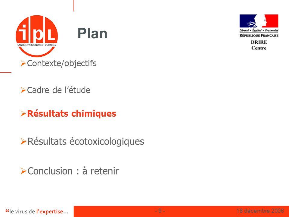 - 9 -18 décembre 2006 Plan Contexte/objectifs Cadre de létude Résultats chimiques Résultats écotoxicologiques Conclusion : à retenir