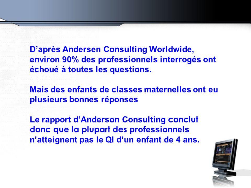Daprès Andersen Consulting Worldwide, environ 90% des professionnels interrogés ont échoué à toutes les questions. Mais des enfants de classes materne