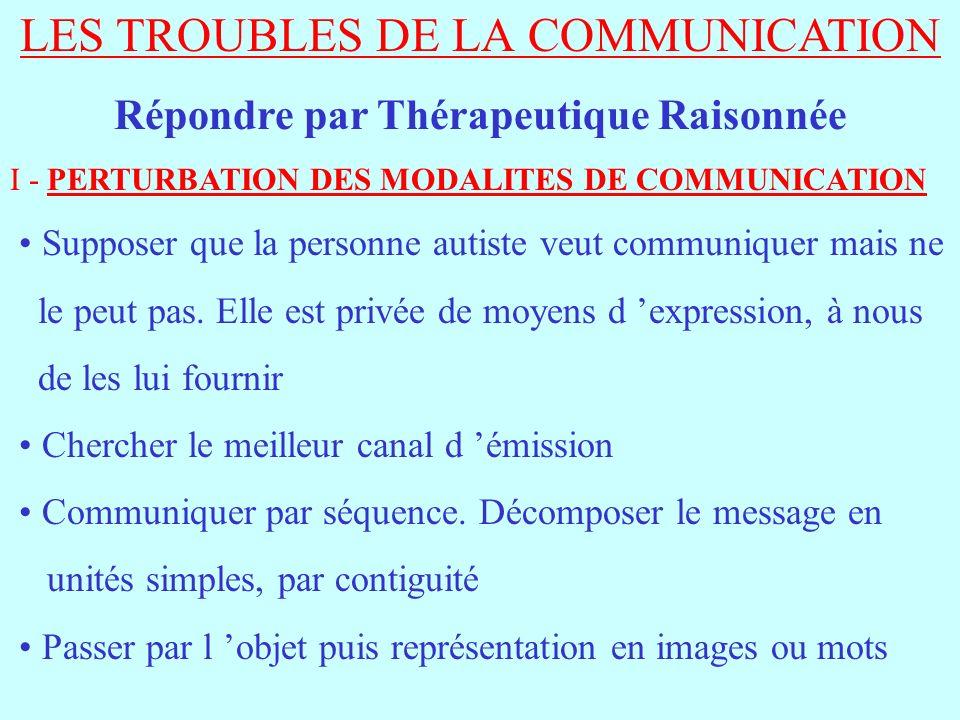 LES TROUBLES DE LA COMMUNICATION Répondre par Thérapeutique Raisonnée I - PERTURBATION DES MODALITES DE COMMUNICATION Supposer que la personne autiste