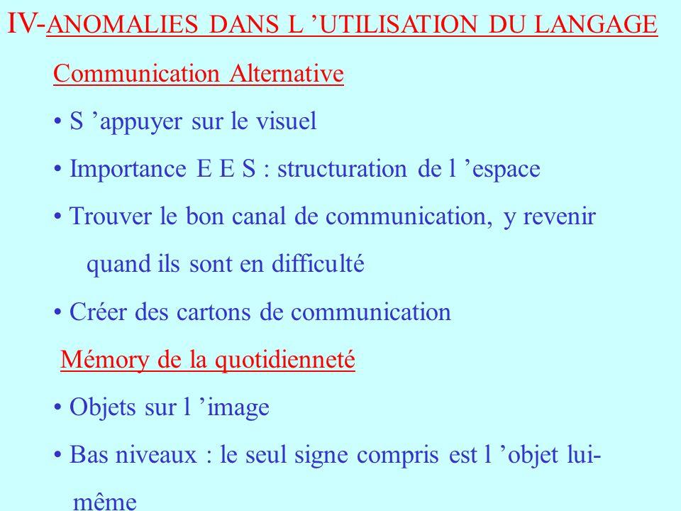 IV- ANOMALIES DANS L UTILISATION DU LANGAGE Communication Alternative S appuyer sur le visuel Importance E E S : structuration de l espace Trouver le