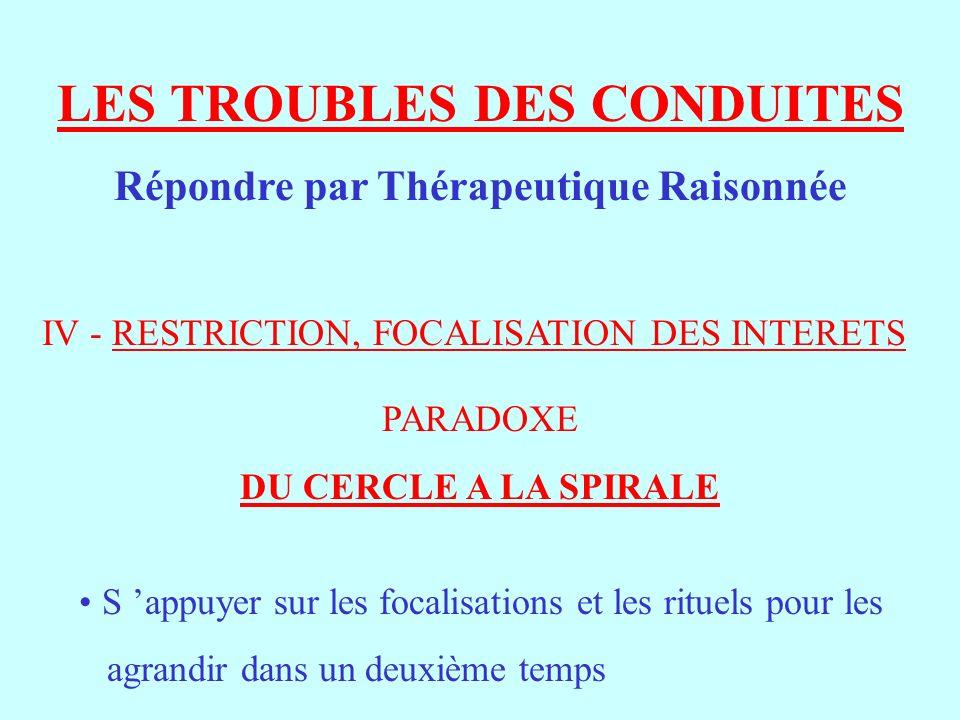 LES TROUBLES DES CONDUITES Répondre par Thérapeutique Raisonnée IV - RESTRICTION, FOCALISATION DES INTERETS PARADOXE DU CERCLE A LA SPIRALE S appuyer