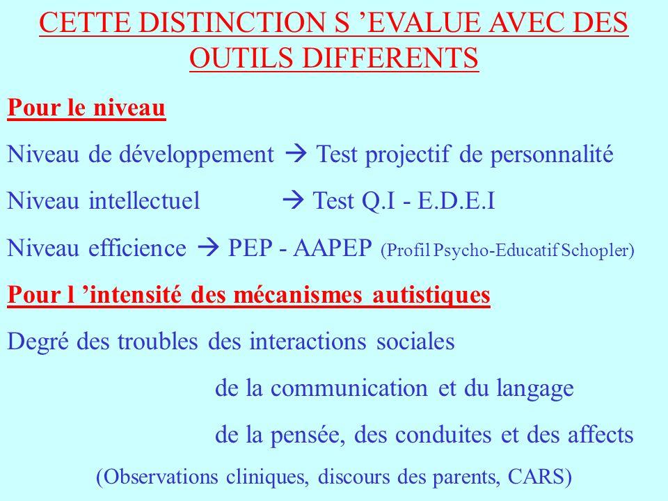 CETTE DISTINCTION S EVALUE AVEC DES OUTILS DIFFERENTS Pour le niveau Niveau de développement Test projectif de personnalité Niveau intellectuel Test Q