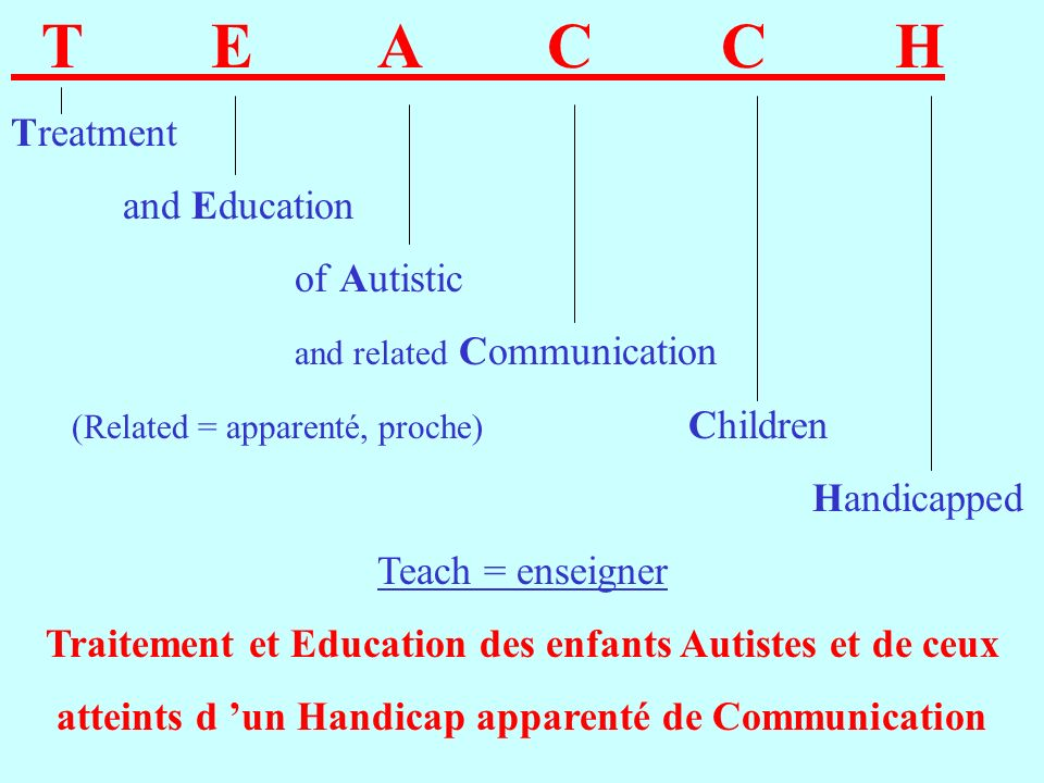 T E A C C H Treatment and Education of Autistic and related Communication (Related = apparenté, proche) Children Handicapped Teach = enseigner Traitem