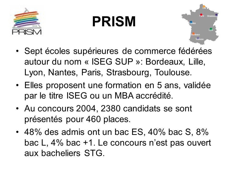 Sept écoles supérieures de commerce fédérées autour du nom « ISEG SUP »: Bordeaux, Lille, Lyon, Nantes, Paris, Strasbourg, Toulouse. Elles proposent u
