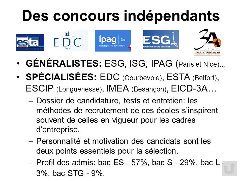 Des concours indépendants GÉNÉRALISTES: ESG, ISG, IPAG ( Paris et Nice)… SPÉCIALISÉES: EDC (Courbevoie), ESTA (Belfort), ESCIP (Longuenesse), IMEA (Be