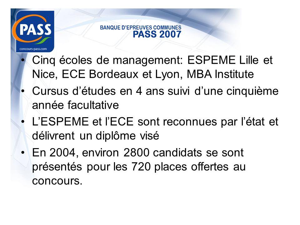 Cinq écoles de management: ESPEME Lille et Nice, ECE Bordeaux et Lyon, MBA Institute Cursus détudes en 4 ans suivi dune cinquième année facultative LE