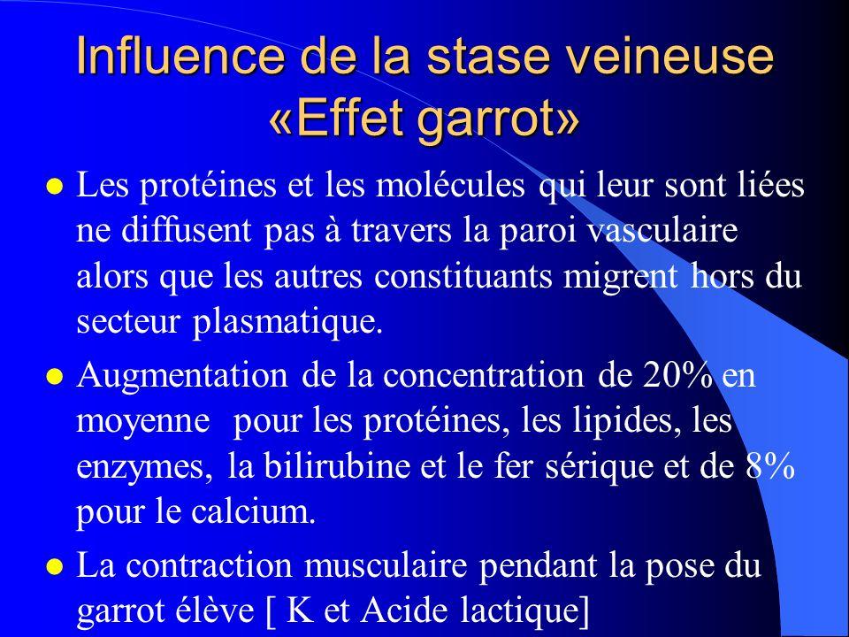 Influence de la stase veineuse «Effet garrot» l Les protéines et les molécules qui leur sont liées ne diffusent pas à travers la paroi vasculaire alors que les autres constituants migrent hors du secteur plasmatique.