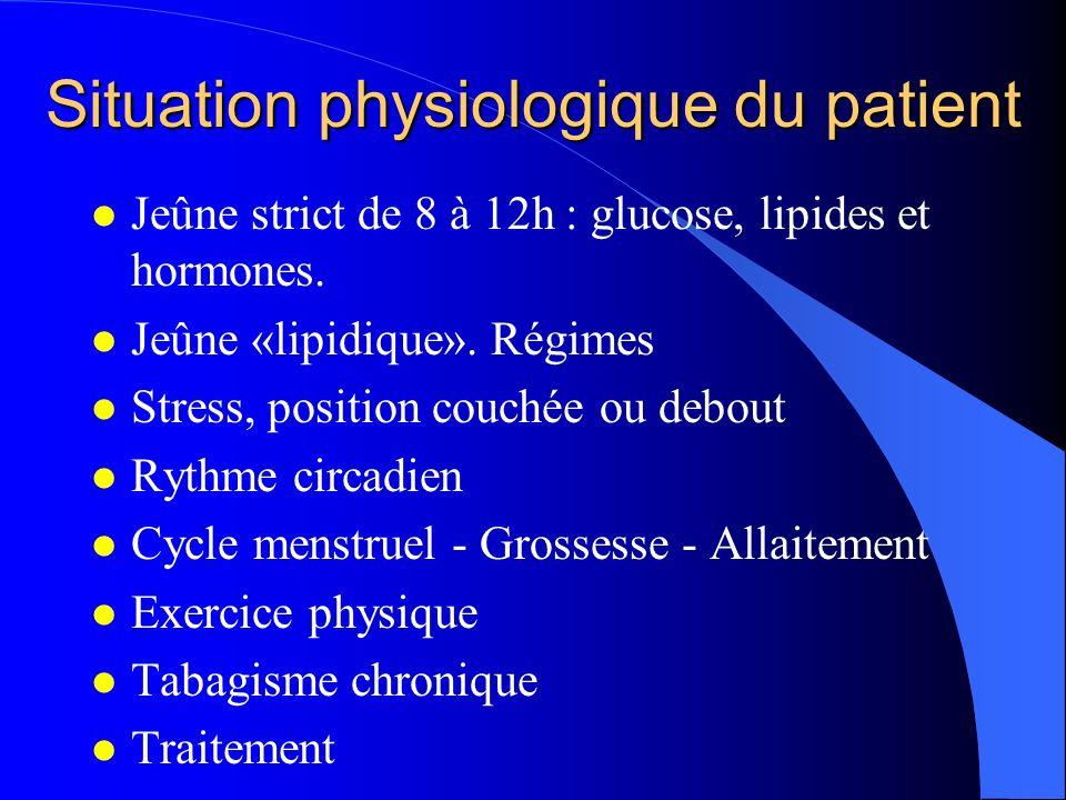 Situation physiologique du patient l Jeûne strict de 8 à 12h : glucose, lipides et hormones.