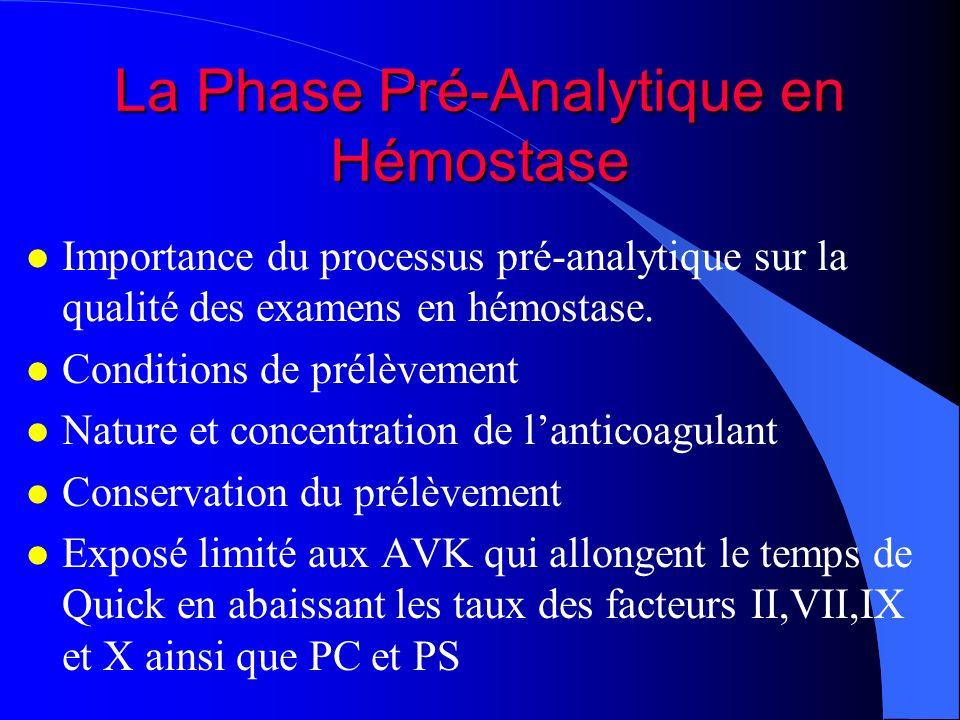 La Phase Pré-Analytique en Hémostase l Importance du processus pré-analytique sur la qualité des examens en hémostase. l Conditions de prélèvement l N