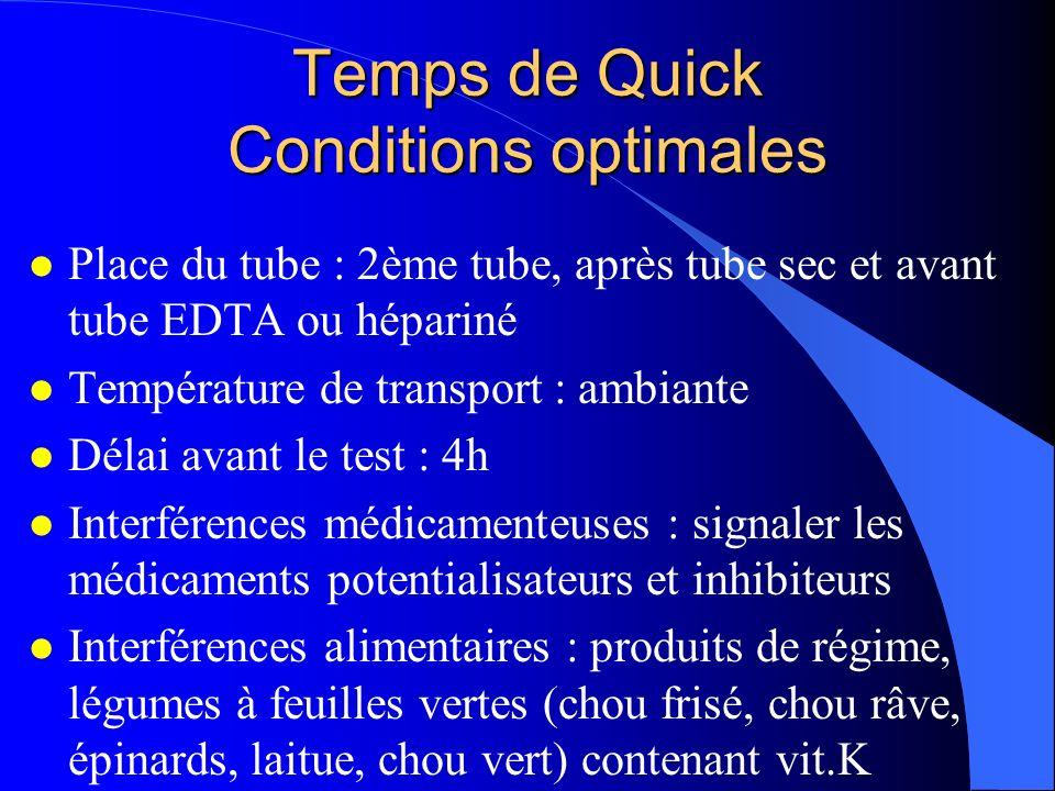 Temps de Quick Conditions optimales l Place du tube : 2ème tube, après tube sec et avant tube EDTA ou hépariné l Température de transport : ambiante l