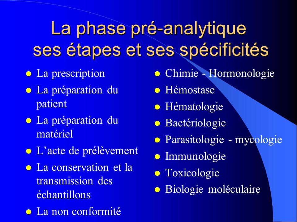 La phase pré-analytique ses étapes et ses spécificités l La prescription l La préparation du patient l La préparation du matériel l Lacte de prélèveme