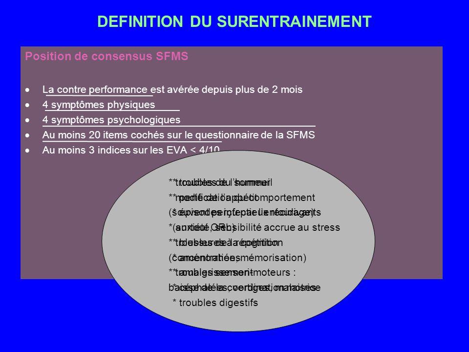 DEFINITION DU SURENTRAINEMENT Position de consensus SFMS La contre performance est avérée depuis plus de 2 mois 4 symptômes physiques 4 symptômes psyc