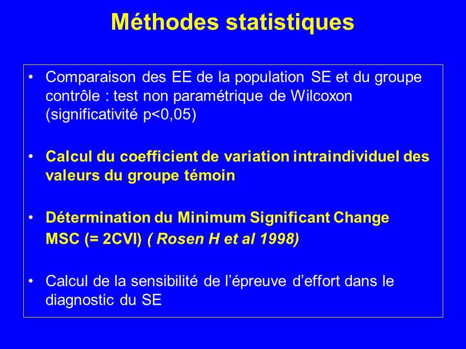 Méthodes statistiques Comparaison des EE de la population SE et du groupe contrôle : test non paramétrique de Wilcoxon (significativité p<0,05) Calcul