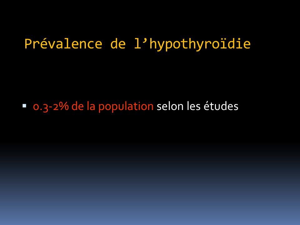 Prévalence de lhypothyroïdie 0.3-2% de la population selon les études