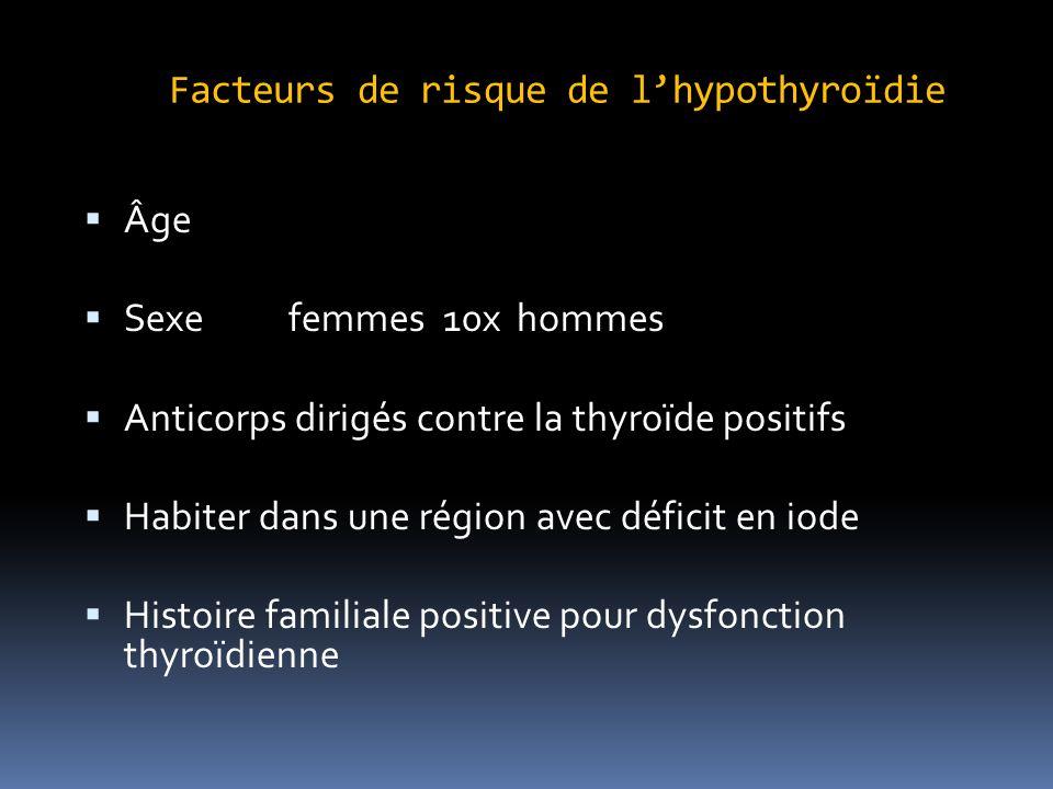 Facteurs de risque de lhypothyroïdie Âge Sexe femmes 10x hommes Anticorps dirigés contre la thyroïde positifs Habiter dans une région avec déficit en iode Histoire familiale positive pour dysfonction thyroïdienne