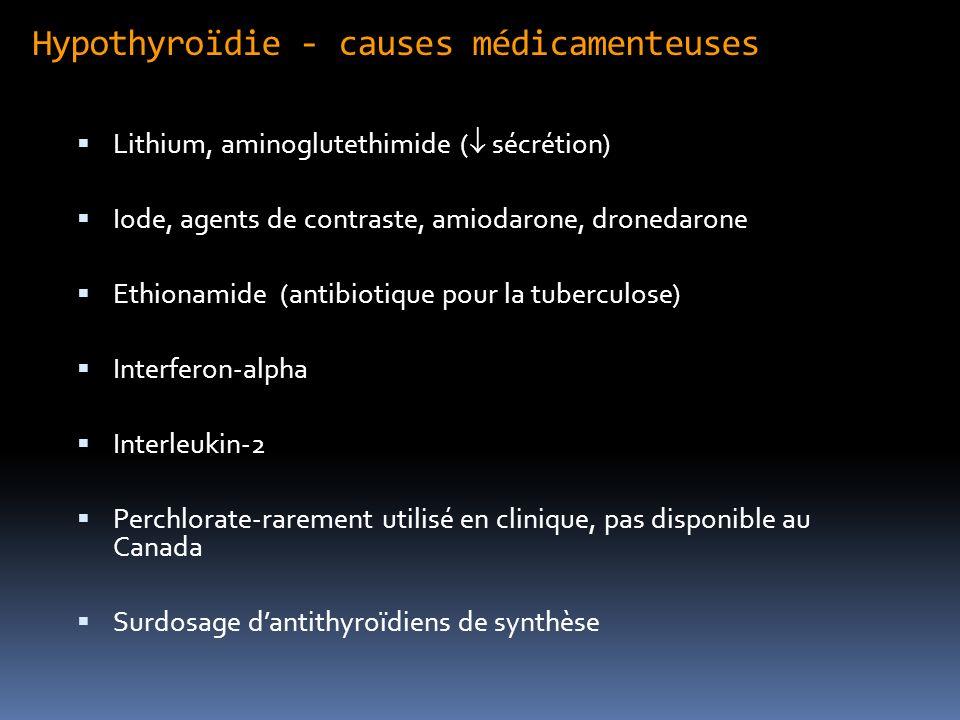 Hypothyroïdie - causes médicamenteuses Lithium, aminoglutethimide ( sécrétion) Iode, agents de contraste, amiodarone, dronedarone Ethionamide (antibiotique pour la tuberculose) Interferon-alpha Interleukin-2 Perchlorate-rarement utilisé en clinique, pas disponible au Canada Surdosage dantithyroïdiens de synthèse